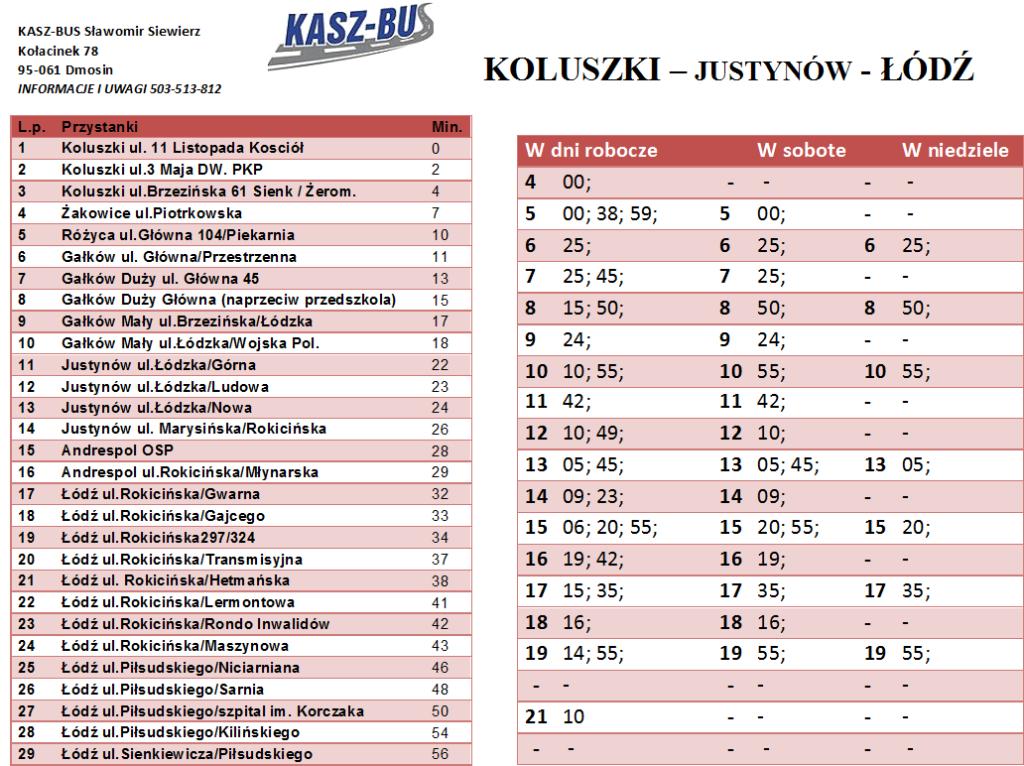 koluszki_lodz