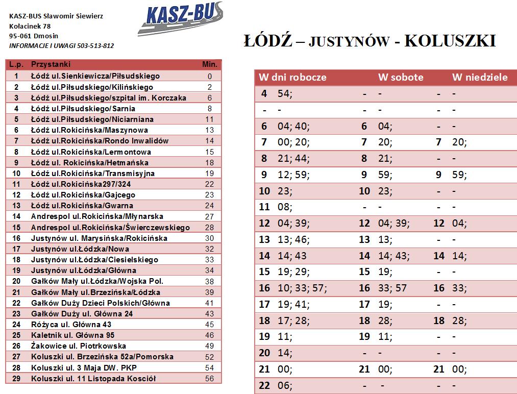lodz_koluszki