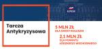 Tarcza dla samorządów. Gmina Koluszki może otrzymać ponad 5 mln zł wsparcia